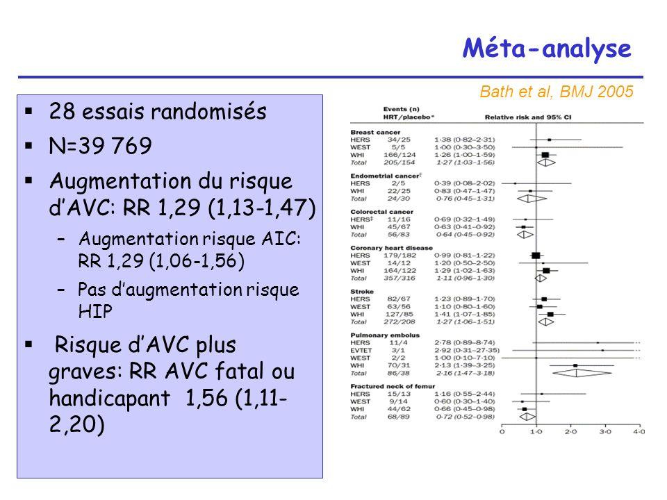 Méta-analyse 28 essais randomisés N=39 769