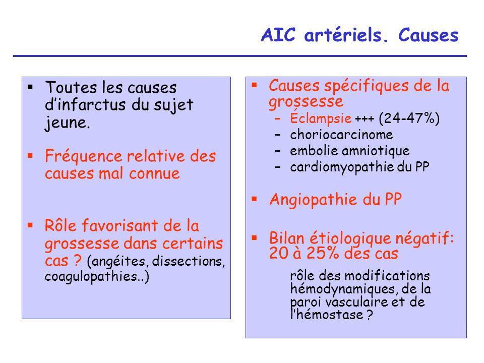 AIC artériels. Causes Toutes les causes d'infarctus du sujet jeune.