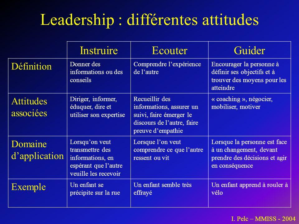 Leadership : différentes attitudes