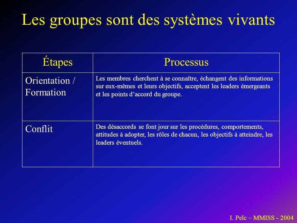 Les groupes sont des systèmes vivants