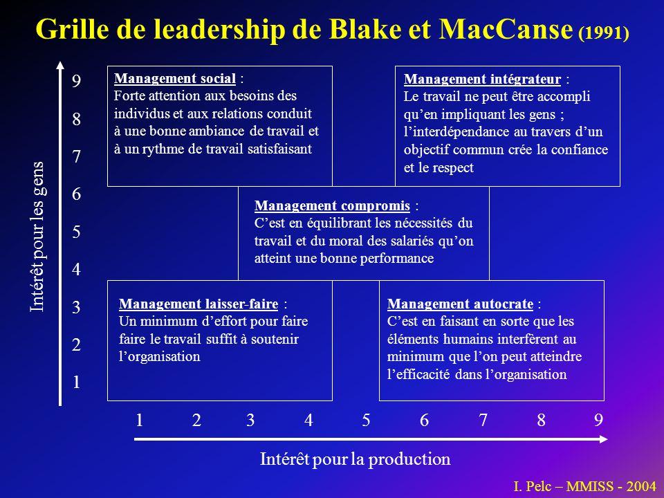 Grille de leadership de Blake et MacCanse (1991)