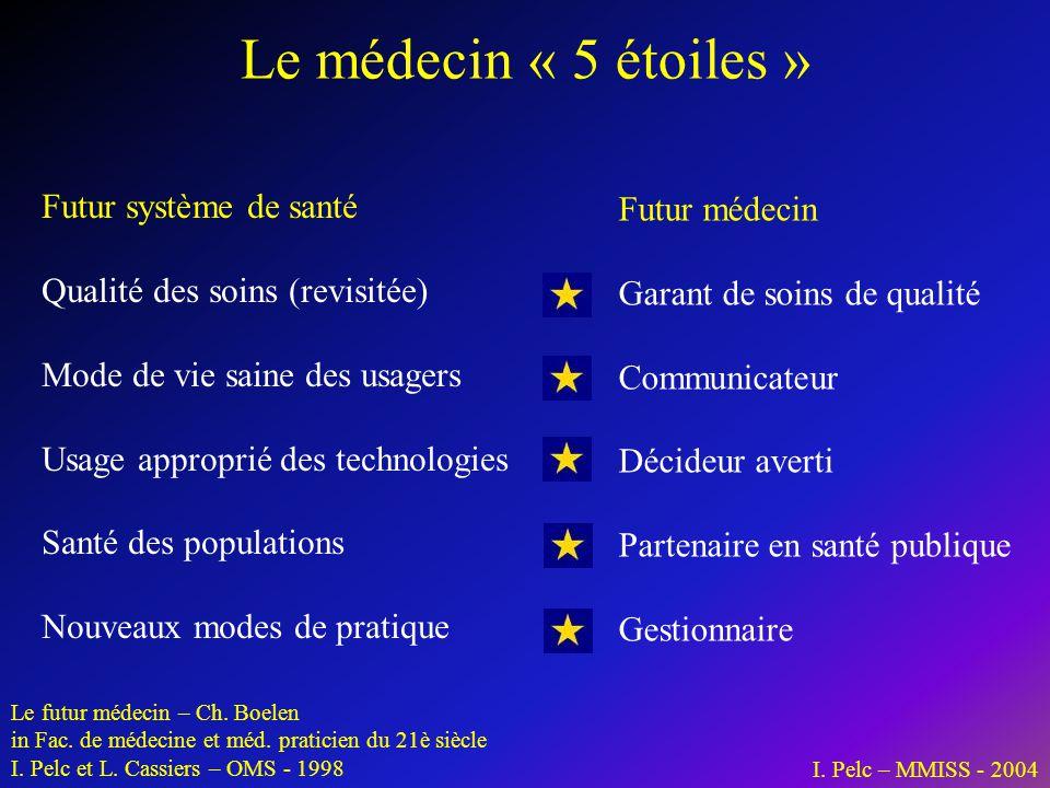 Le médecin « 5 étoiles » Futur médecin Futur système de santé