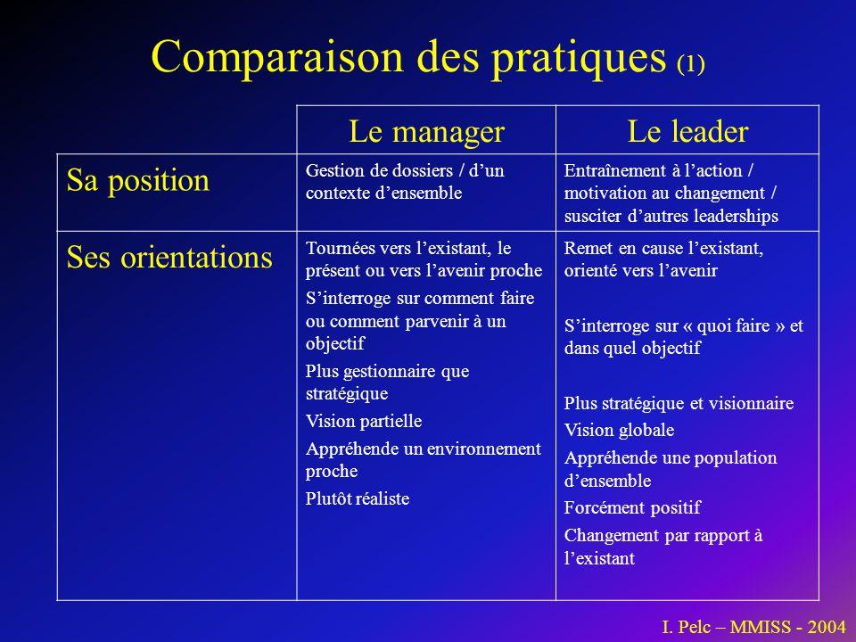 Comparaison des pratiques (1)