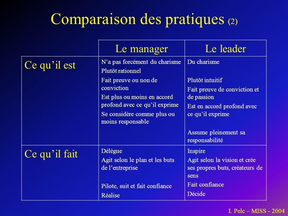 Comparaison des pratiques (2)
