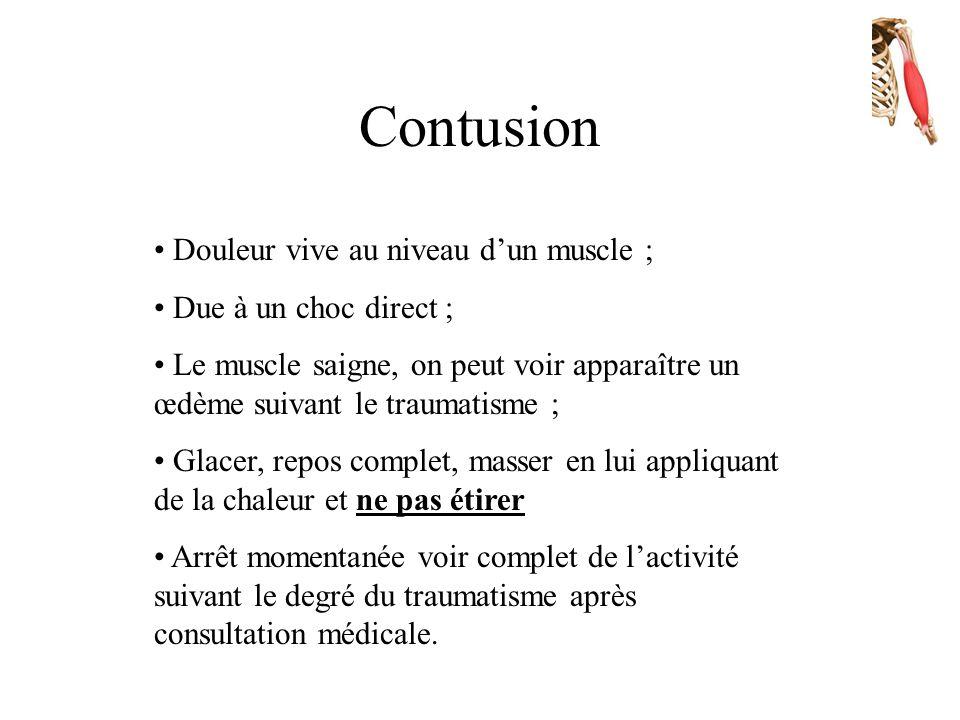 Contusion Douleur vive au niveau d'un muscle ; Due à un choc direct ;