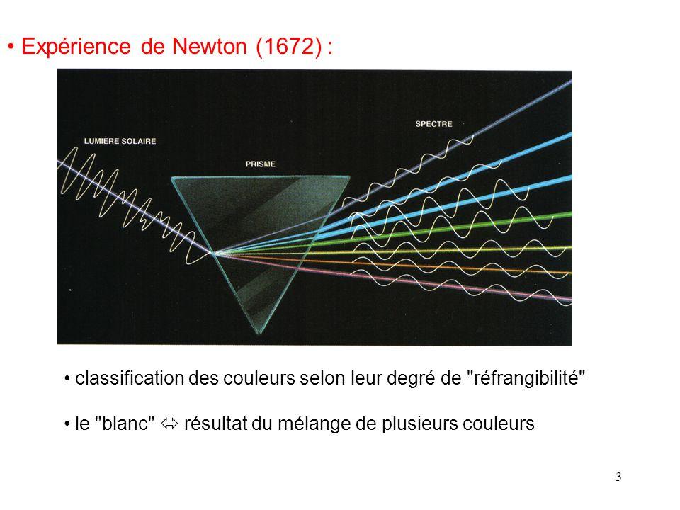 Expérience de Newton (1672) :