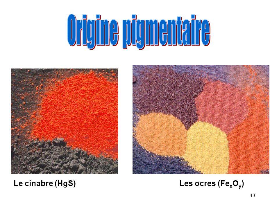 Origine pigmentaire Les ocres (FexOy) Le cinabre (HgS)