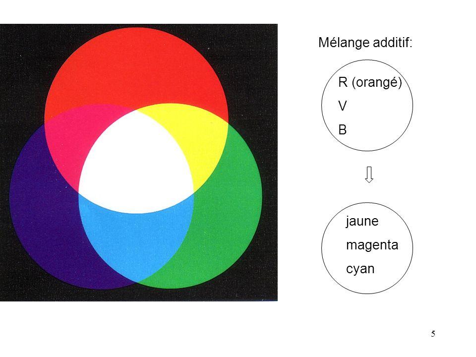 Mélange additif: R (orangé) V B jaune magenta cyan
