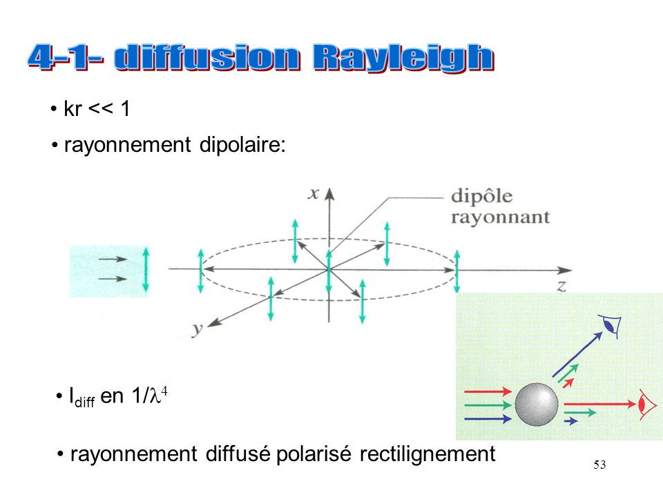 4-1- diffusion Rayleigh kr << 1. rayonnement dipolaire: Idiff en 1/l4.