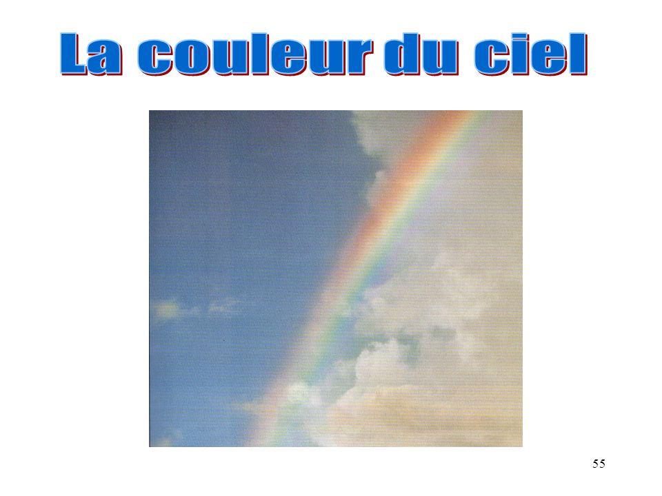 La couleur du ciel