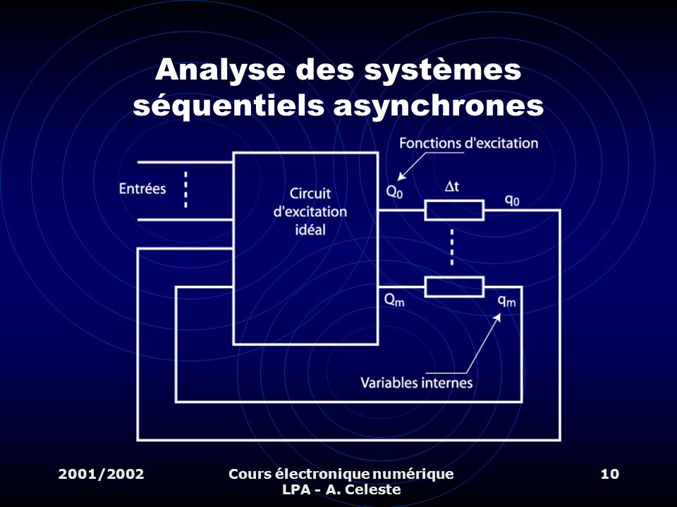 Analyse des systèmes séquentiels asynchrones