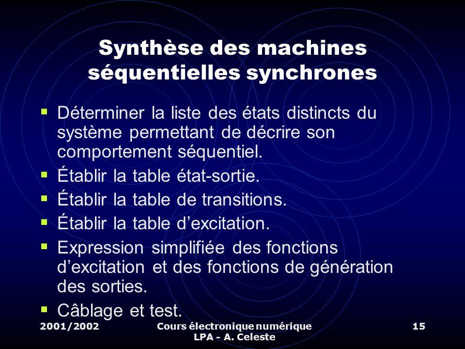 Synthèse des machines séquentielles synchrones