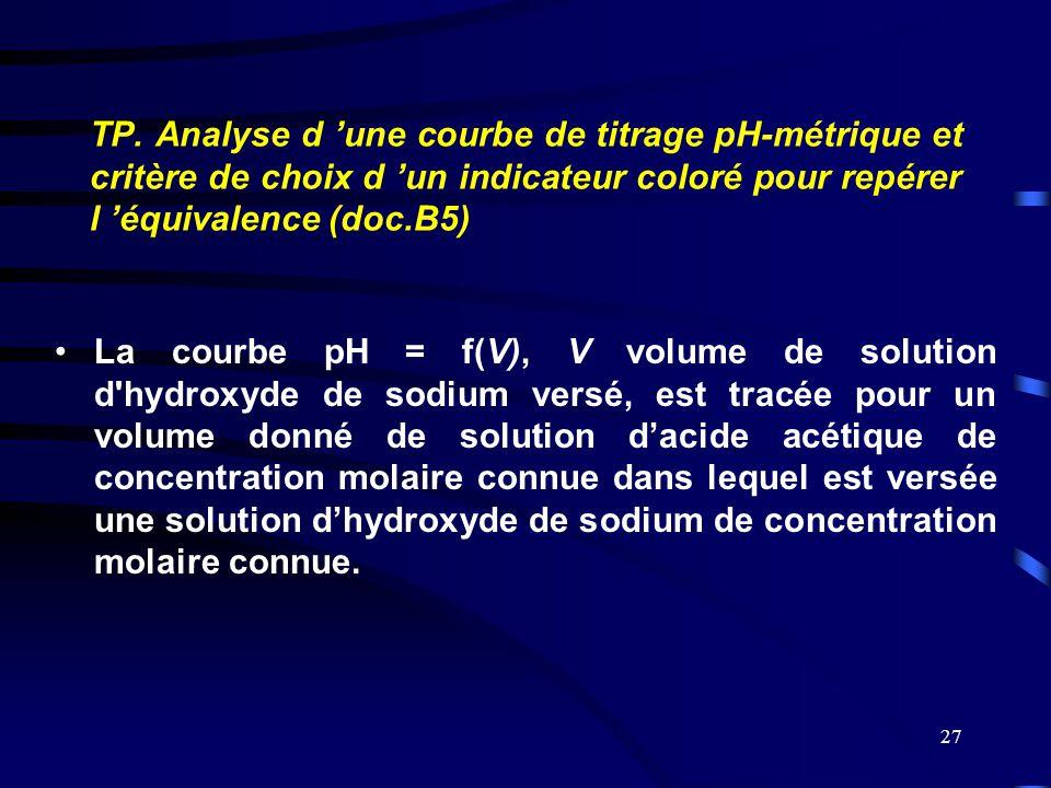 TP. Analyse d 'une courbe de titrage pH-métrique et critère de choix d 'un indicateur coloré pour repérer l 'équivalence (doc.B5)