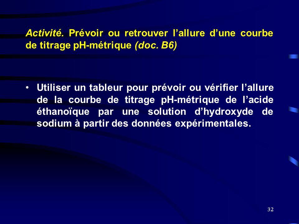 Activité. Prévoir ou retrouver l'allure d'une courbe de titrage pH-métrique (doc. B6)