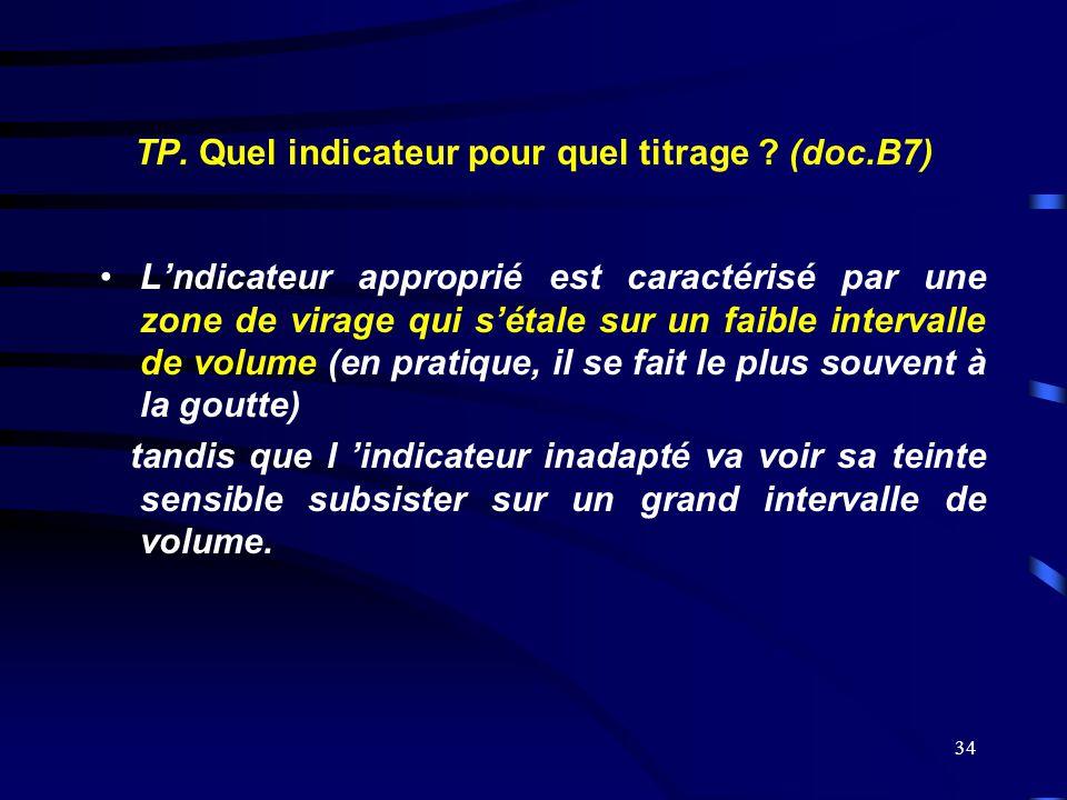 TP. Quel indicateur pour quel titrage (doc.B7)