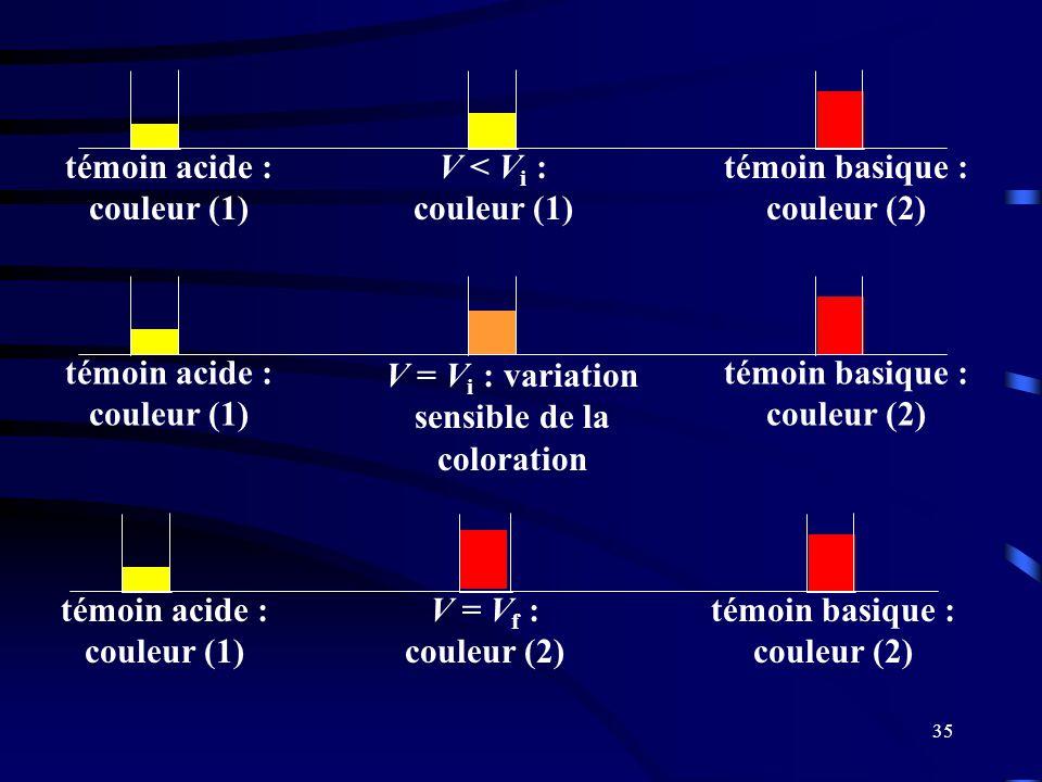 témoin acide : couleur (1) témoin basique : couleur (2)