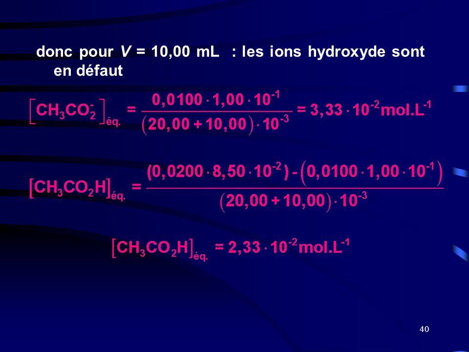 donc pour V = 10,00 mL : les ions hydroxyde sont en défaut