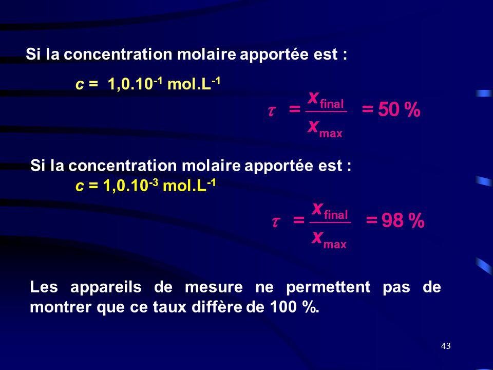 Si la concentration molaire apportée est : c = 1,0.10-3 mol.L-1