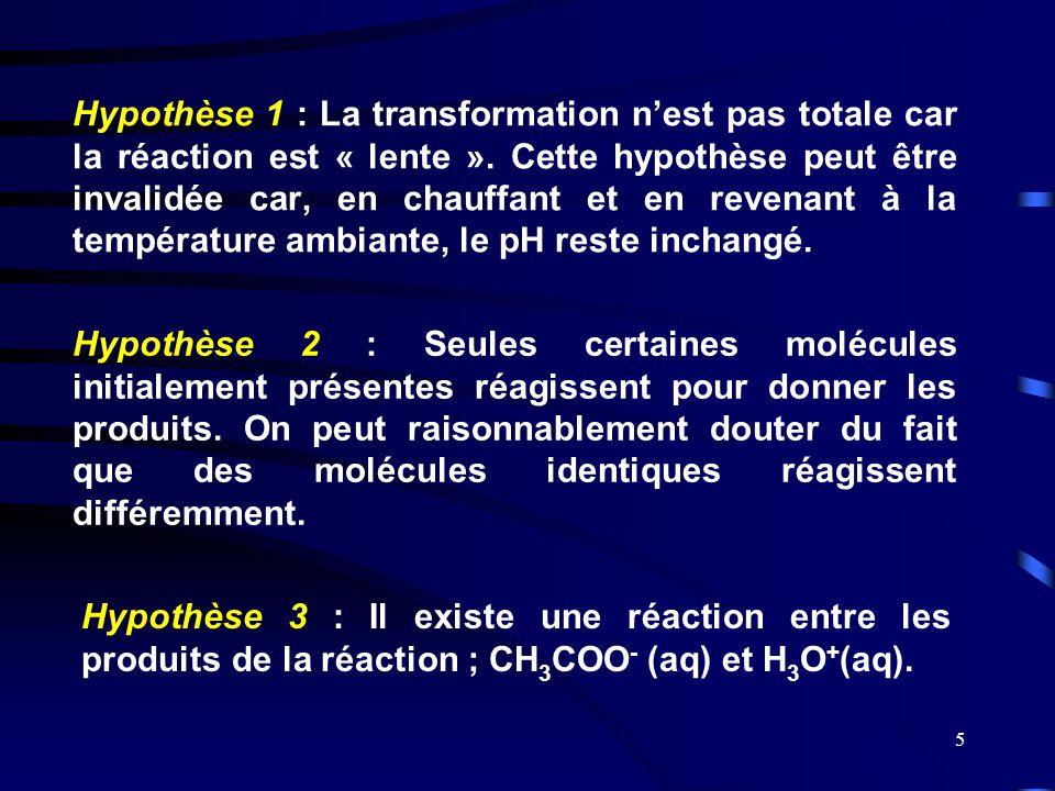 Hypothèse 1 : La transformation n'est pas totale car la réaction est « lente ». Cette hypothèse peut être invalidée car, en chauffant et en revenant à la température ambiante, le pH reste inchangé.