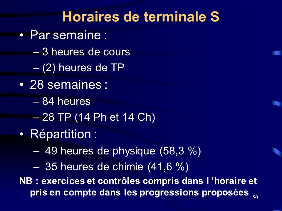 Horaires de terminale S
