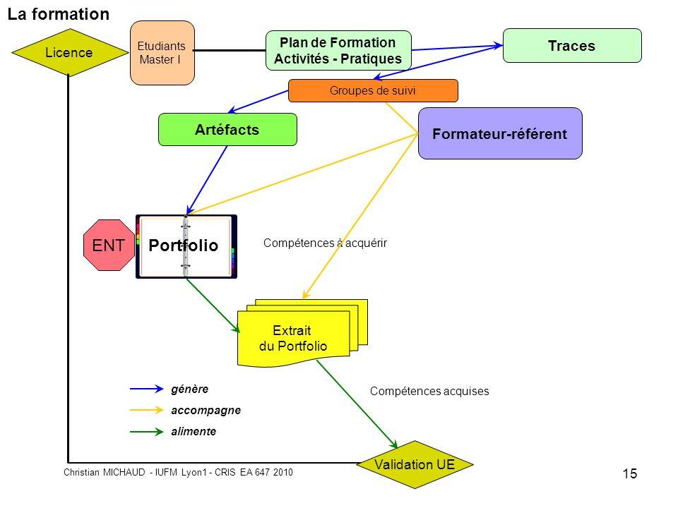 La formation ENT Portfolio Traces Artéfacts Formateur-référent