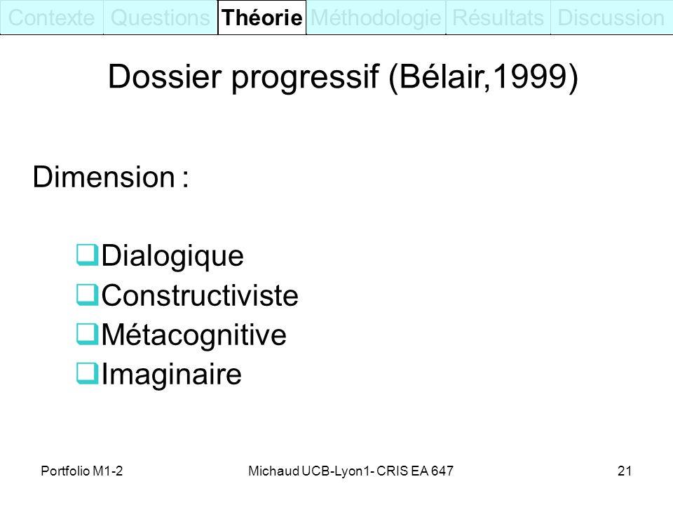 Dossier progressif (Bélair,1999)