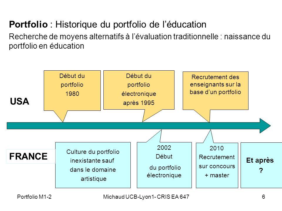 Portfolio : Historique du portfolio de l'éducation