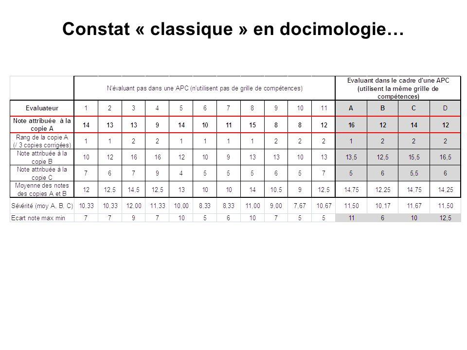Constat « classique » en docimologie…