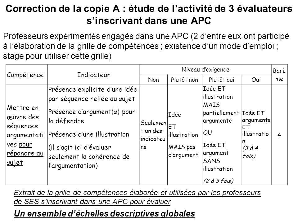 Correction de la copie A : étude de l'activité de 3 évaluateurs s'inscrivant dans une APC