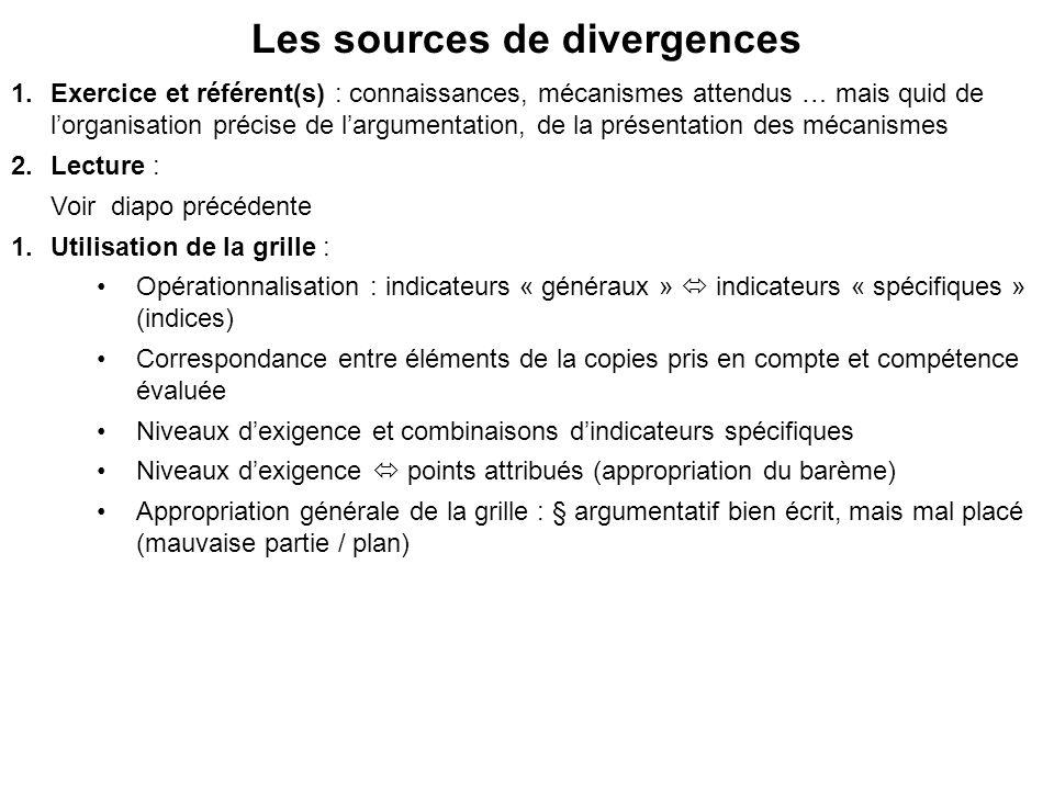 Les sources de divergences