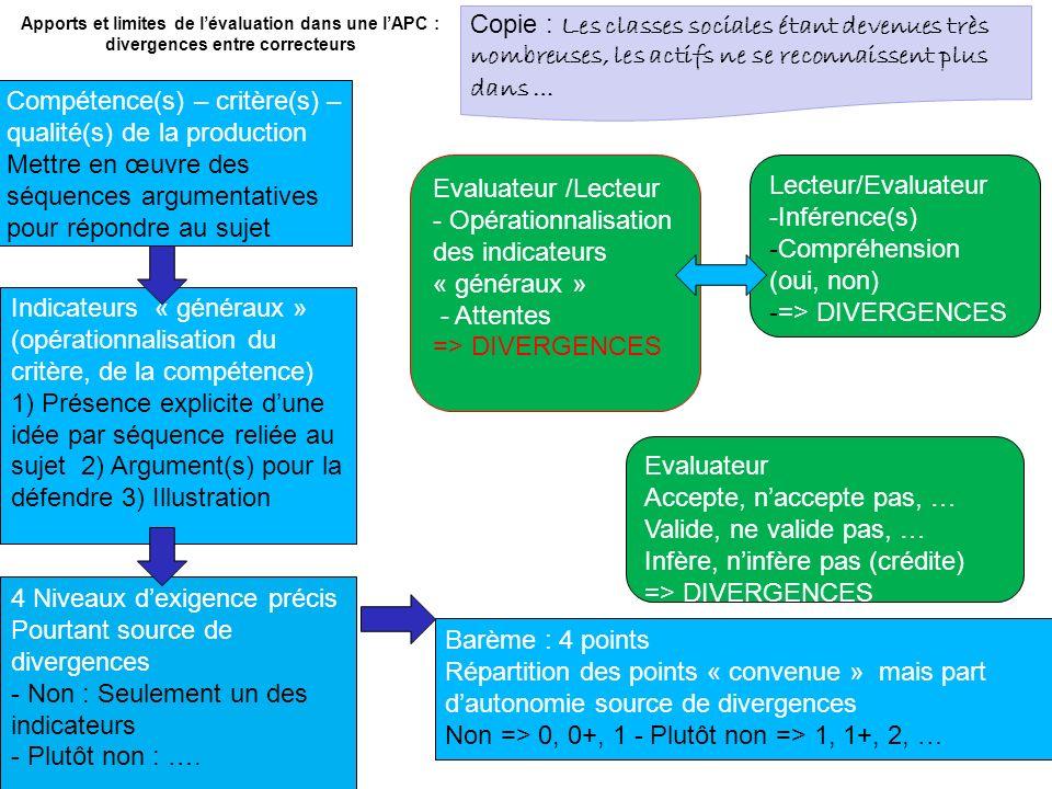 Compétence(s) – critère(s) – qualité(s) de la production