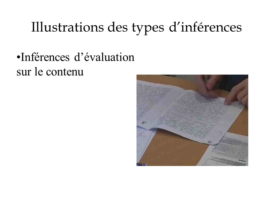 Illustrations des types d'inférences