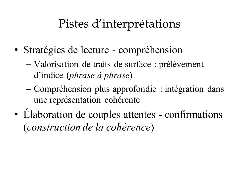 Pistes d'interprétations