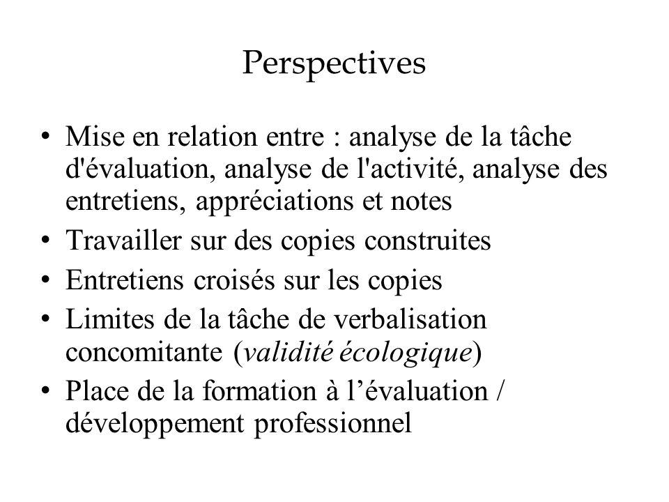 Perspectives Mise en relation entre : analyse de la tâche d évaluation, analyse de l activité, analyse des entretiens, appréciations et notes.