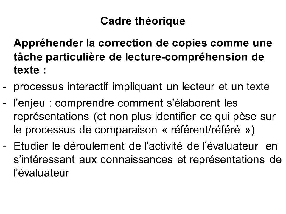 Cadre théorique Appréhender la correction de copies comme une tâche particulière de lecture-compréhension de texte :