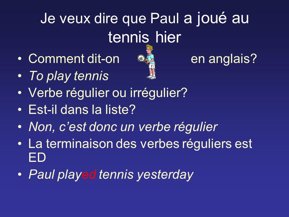 Je veux dire que Paul a joué au tennis hier