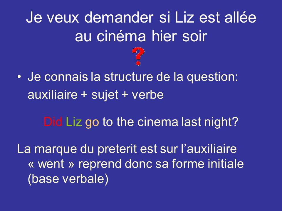 Je veux demander si Liz est allée au cinéma hier soir