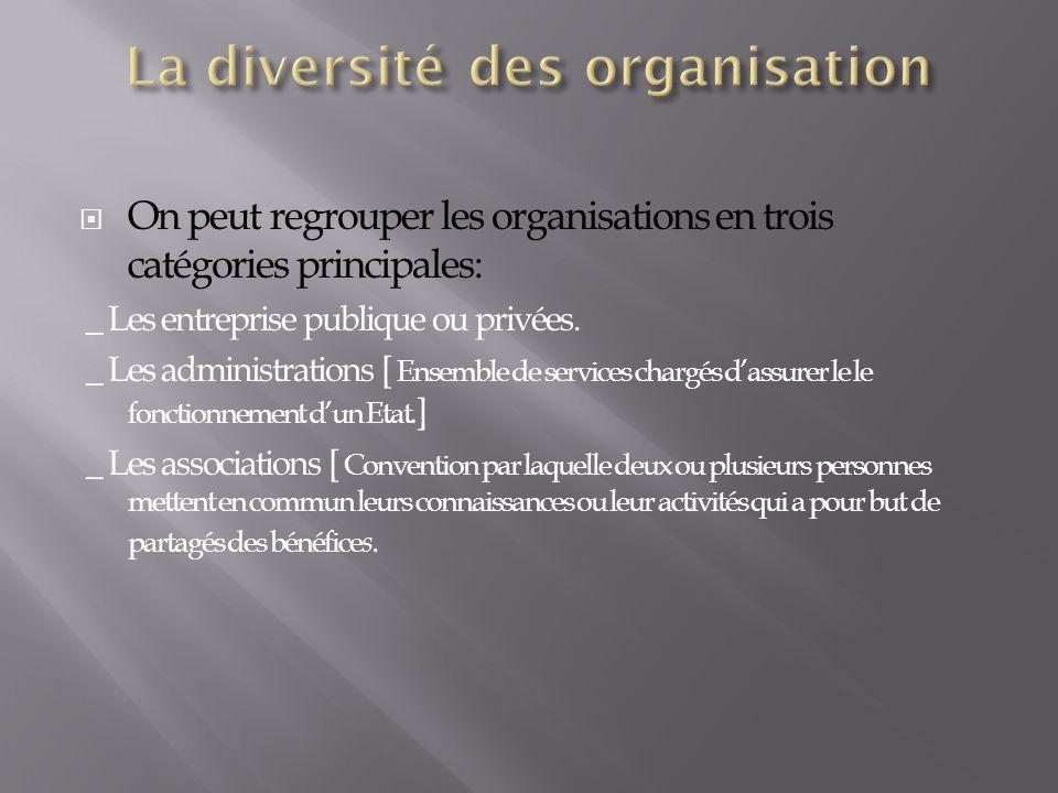 La diversité des organisation