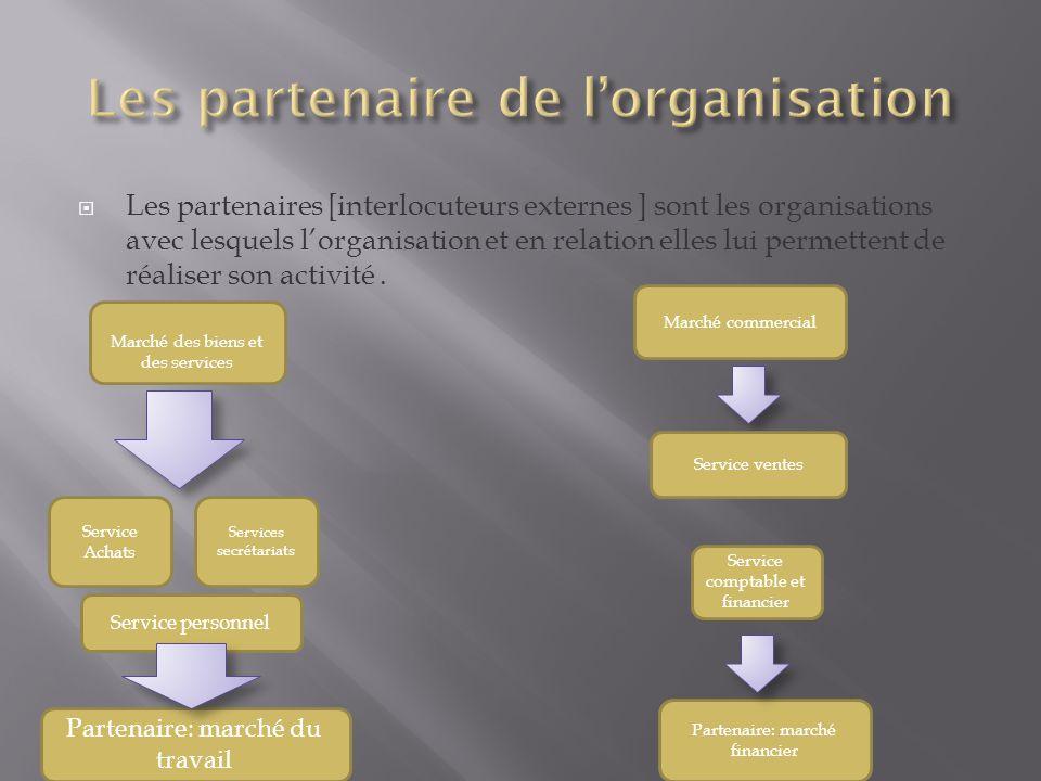 Les partenaire de l'organisation