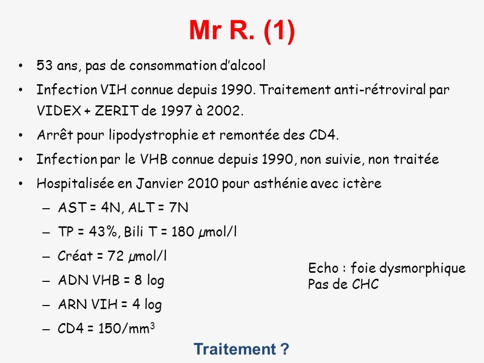 Mr R. (1) Traitement 53 ans, pas de consommation d'alcool