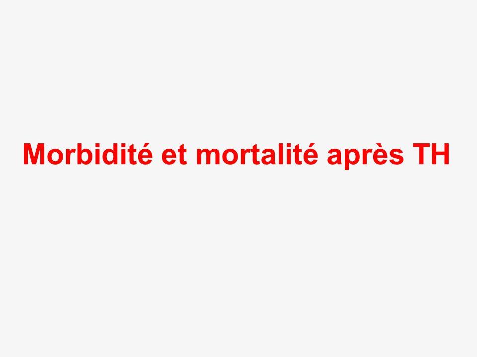 Morbidité et mortalité après TH