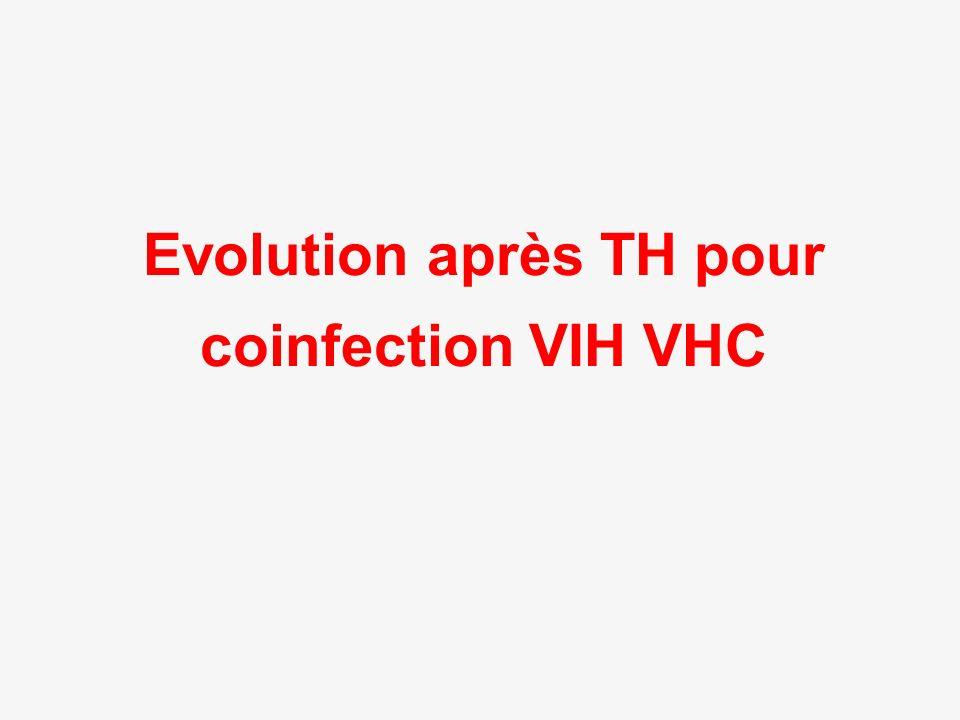 Evolution après TH pour coinfection VIH VHC
