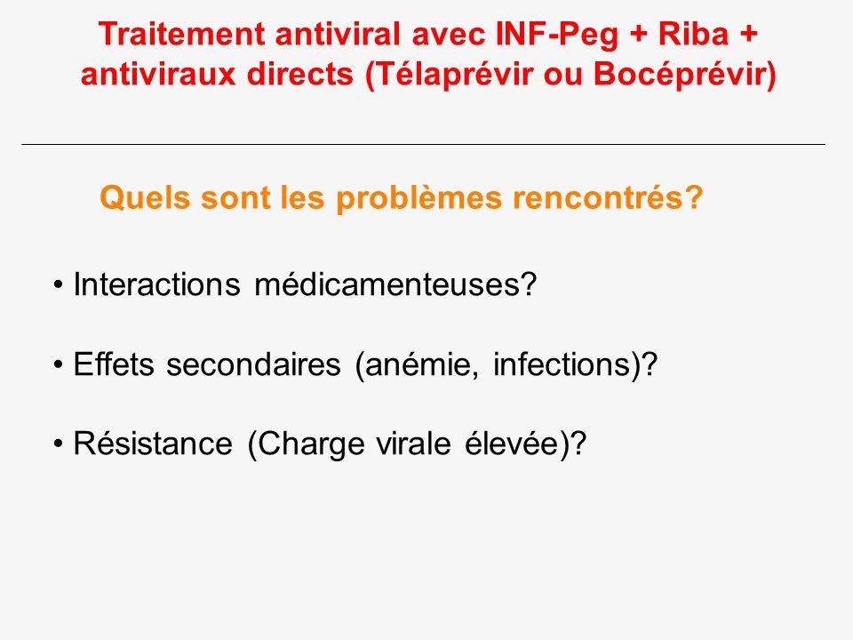 Traitement antiviral avec INF-Peg + Riba + antiviraux directs (Télaprévir ou Bocéprévir)