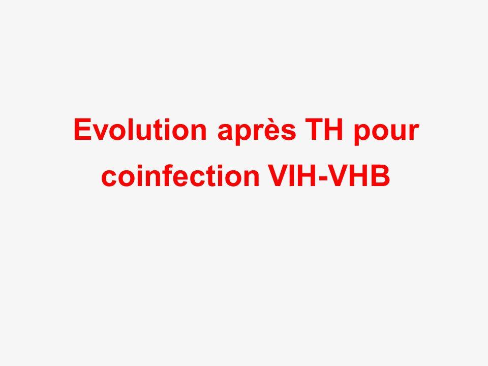 Evolution après TH pour coinfection VIH-VHB