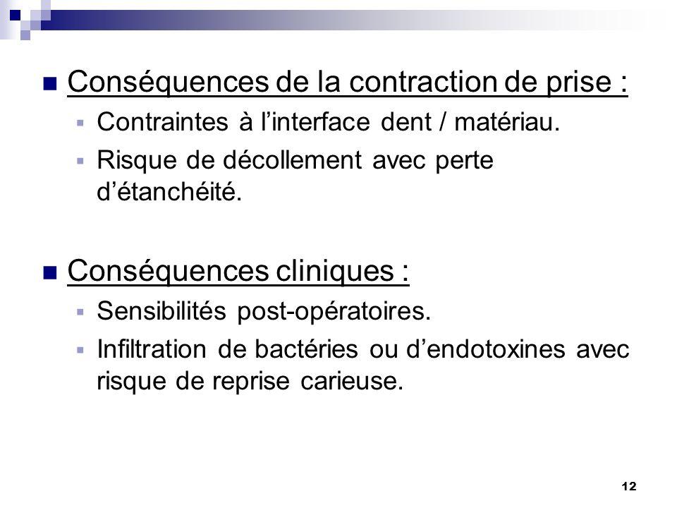 Conséquences de la contraction de prise :