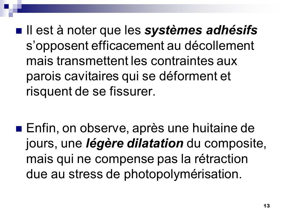 Il est à noter que les systèmes adhésifs s'opposent efficacement au décollement mais transmettent les contraintes aux parois cavitaires qui se déforment et risquent de se fissurer.