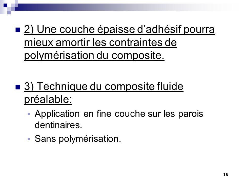 3) Technique du composite fluide préalable: