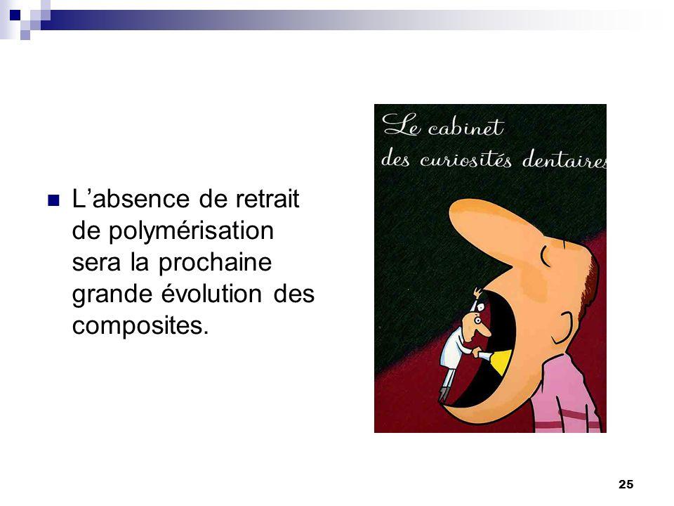 L'absence de retrait de polymérisation sera la prochaine grande évolution des composites.