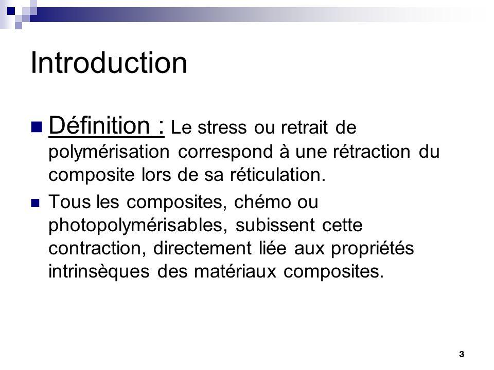 Introduction Définition : Le stress ou retrait de polymérisation correspond à une rétraction du composite lors de sa réticulation.
