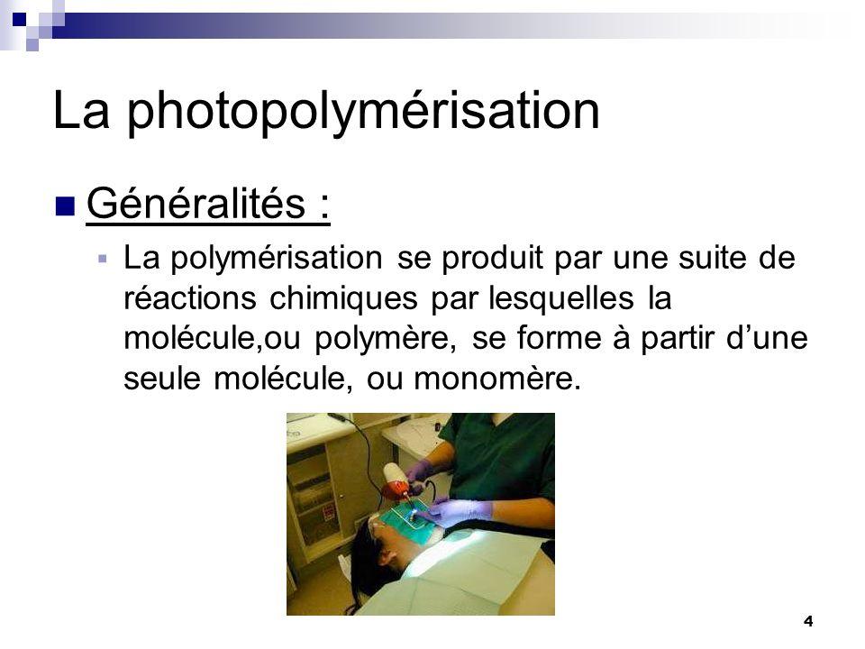 La photopolymérisation
